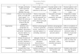 Narrative essay powerpoint high school opaquez com Mla format template for narrative essays Narrative essay format high school notes  Essay english to