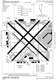 Dca Map File Kmdw Airport Map Png Wikimedia Commons