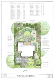 Plans Design by Top 25 Best Landscape Plans Ideas On Pinterest Privacy
