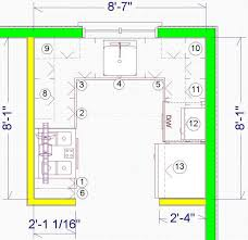 Kitchen Design Layout Ideas by Small Kitchen Plans Large And Beautiful Photos Photo To Select
