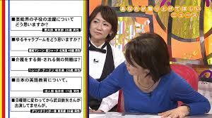 佐々木恭子アナ|006