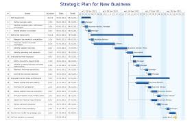 plan and implement projects faster with conceptdraw office
