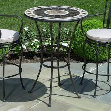 Black Wrought Iron Patio Furniture Sets by Wrought Iron Patio Furniture On Patio Furniture Sets With Great