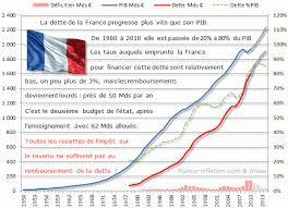 La dette publique française haute comme l'Arc de Triomphe  Images?q=tbn:ANd9GcQyH50tWTn0ESzqCvERONKK-0zSm9QbMaUrEDaQ4qDOM_9ruUJr