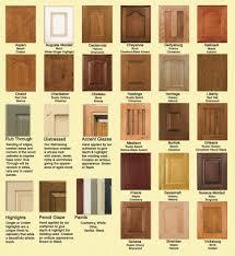 kitchen kitchen cabinet door styles good hd types of hinges kitchen kitchen cabinet door styles good hd types of hinges picture doors finishes glass for