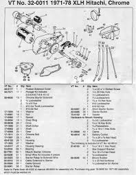 ironhead ironhead 71 kick only starter conversion archive the