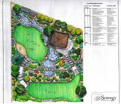 garden design garden design with mesmerizing landscape plans