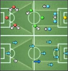 Tips & Trik Winning Eleven PS2