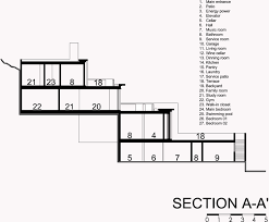mountain house plan interior design ideas