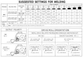 19 basic table setting omnibus policy on kindergarten