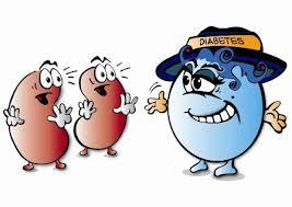 medicare diabetes testing items