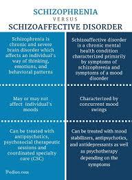 nursing case study examples   Rich Template Case study of schizophrenia paranoid