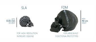 vexma technologies pvt ltd 3d printing solutions