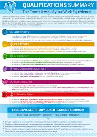 Best Resume Qualifications by Resume Qualifications Example Berathen Com