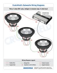3 subwoofers home theater wiring subwoofers u2014 what u0027s all this about ohms