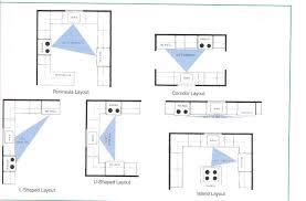 commercial kitchen design plans kitchen design ideas