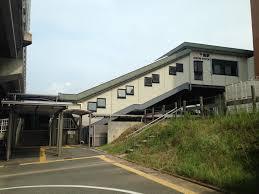 Chidori Station