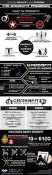 315 best crossfit images on pinterest crossfit crossfit