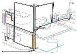 How To Plumb A Basement Bathroom Pro Construction Guide - Plumbing for bathroom