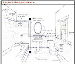 best small bathroom design layouts best design 5639