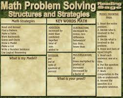 This would be good to display in the classroom to remind students how to problem solve The ARTe  of Enterprise Design
