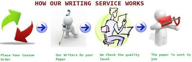 Buy custom research papers online  essay services  buy thesis
