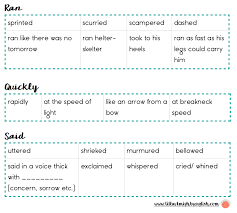 writing a composition paper psle paper 1 composition last minute tips some helpful flexible vocabulary for every composition