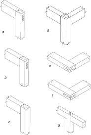 Woodworking Joints Worksheet by Carcase Construction