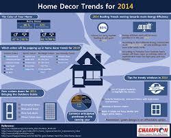 100 home study interior design courses interior design