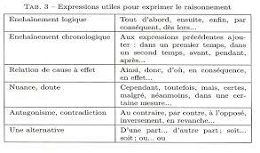 Dissertation philosophie   drugerreport    web fc  com