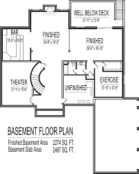 700 Sq Ft House 900 Sq Ft House Plans With Vastu Arts