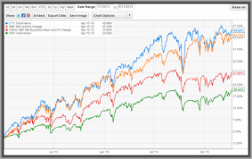 equity cefs the insanity of cef investors part ii eaton vance