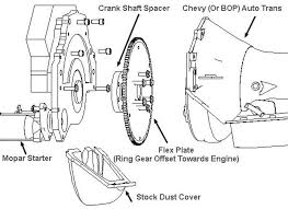 buick th400 transmission diagram turbo 400 transmission