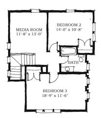 Open Floor Plan Farmhouse Low Budget Modern 3 Bedroom House Design Farmhouse Style Plan Beds