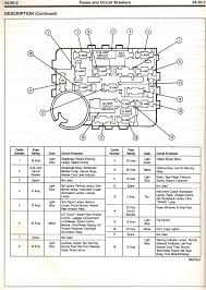 fuse box manual fuse box diagram for a ford fuse wiring diagrams