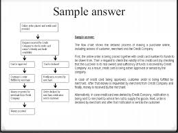 IELTS Academic Writing Task     Describing Trends   English Vocabulary Essay the best ielts writing tips