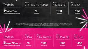 iphone 5s black friday deals iphone 7 and iphone 7 plus deals verizon sprint t mobile at u0026t