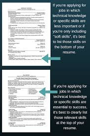 what are some objectives to put on a resume list of good skills to put on a resume examples included zipjob the skill section can be the most important section on your resume if you put it together correctly not only is it a great chance to match your resume s