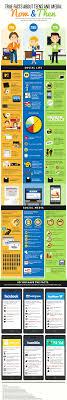Teen Internet Statistics   Online Safety Site
