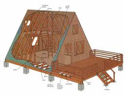 How To Build A Small Shed Step By Step by How To Build An A Frame Diy Mother Earth News