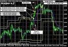 system forex.by