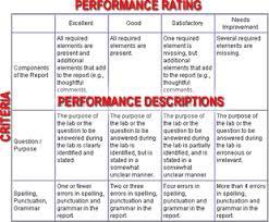 Experts Define Key Performance Indicators  KPIs