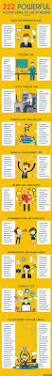 Best Resume Job by 25 Best Resume Skills Ideas On Pinterest Resume Builder