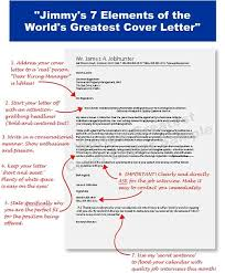 Amazing Cover Letter Samples