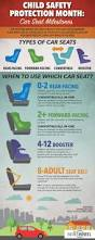 car seat how long is a car seat good for why my year old rides