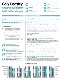 Examples Of Creative Resumes by Graphic Design Resume Examples Molly Nix 15 Beautiful Resume