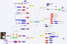 Concept Maps Educational Psychology Concept Map One Wcsii 1246957747010 Jpg