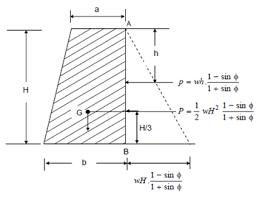 Engineering economics homework help   Essay Online    geoschool de GeoSchool Engineering economics homework help