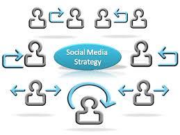 Meningkatkan Penjualan Produk Toko Online Melalui Social Media
