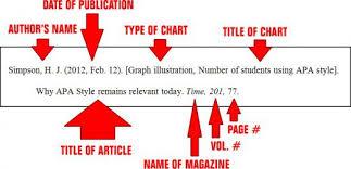 Apa Format Text Citation Website Cover Letter Templates Cover Letter Templates